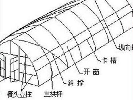 jiangsu无锡钢guanda棚